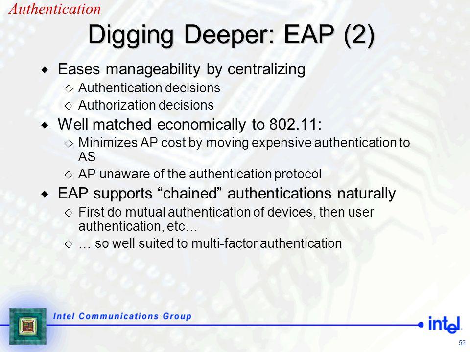 Digging Deeper: EAP (2) Authentication