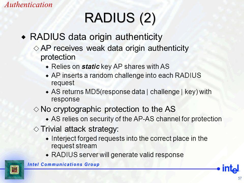 RADIUS (2) RADIUS data origin authenticity Authentication