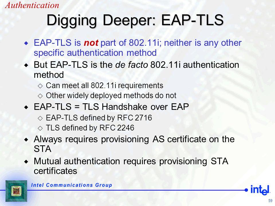 Digging Deeper: EAP-TLS