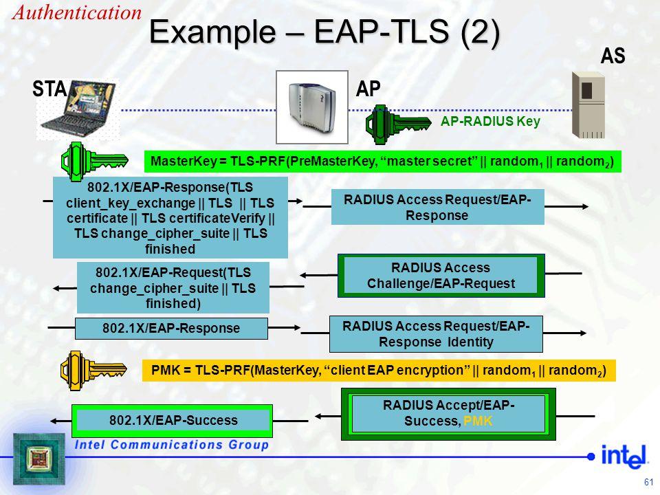 Example – EAP-TLS (2) Authentication AS STA AP AP-RADIUS Key