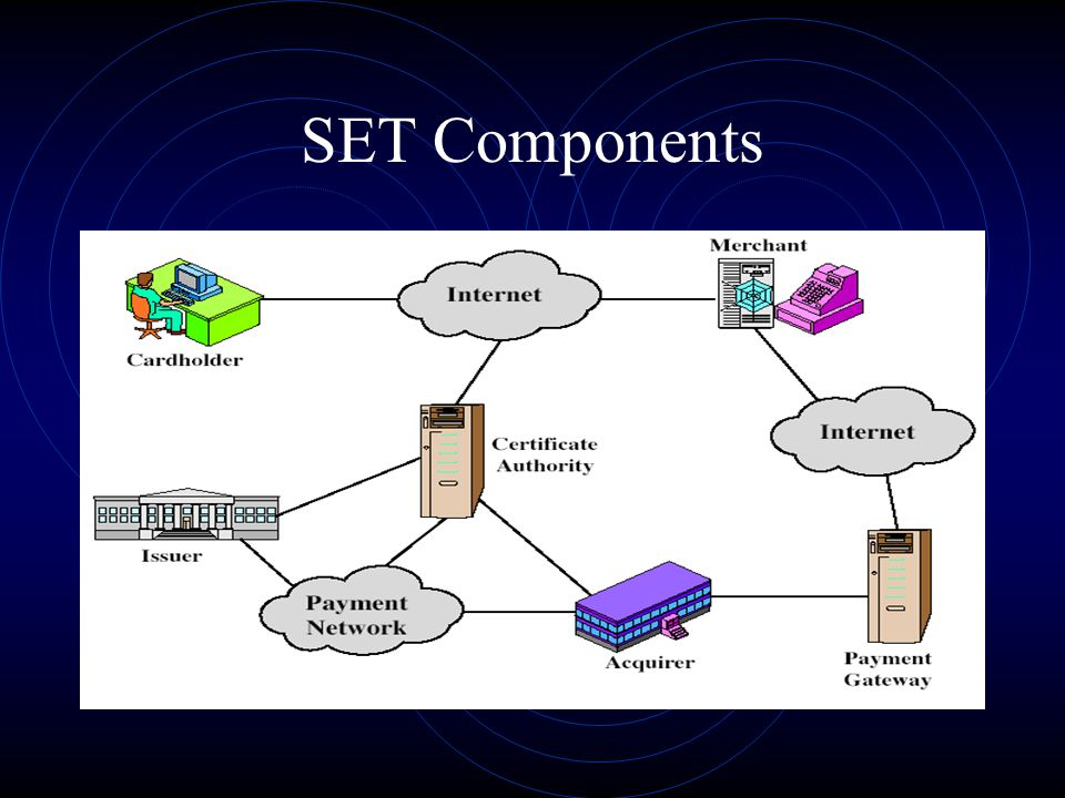 SET Components Stallings Fig 17-8.