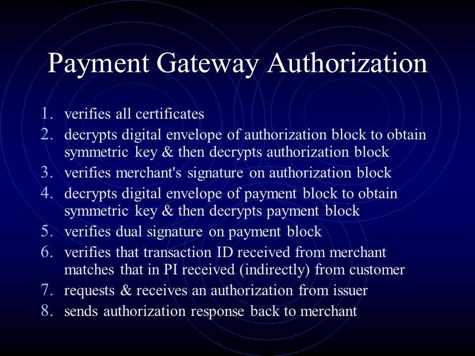 Payment Gateway Authorization
