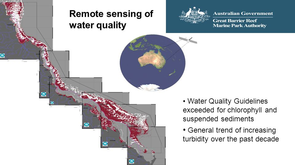 Remote sensing of water quality