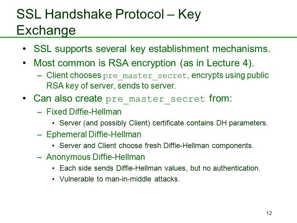 SSL Handshake Protocol – Key Exchange