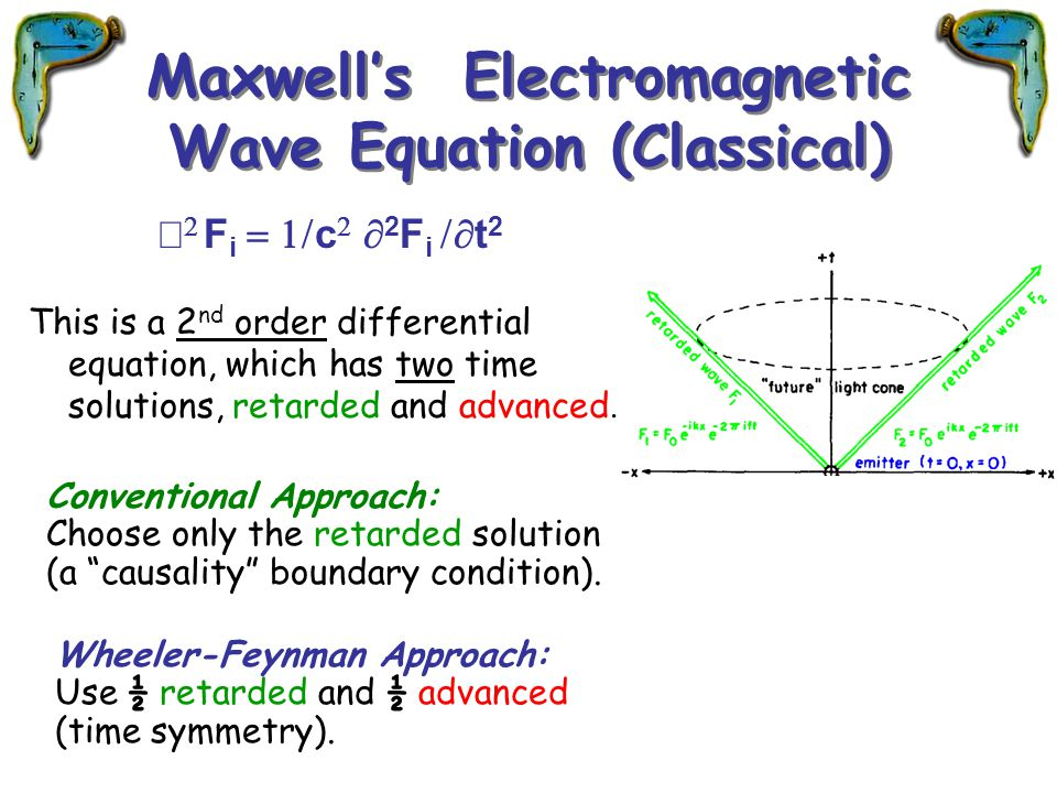 Maxwell's Electromagnetic Wave Equation (Classical)
