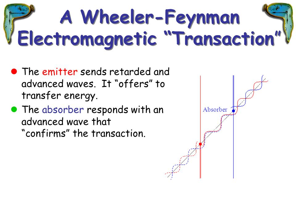 A Wheeler-Feynman Electromagnetic Transaction