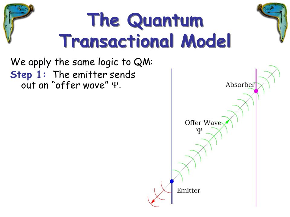 The Quantum Transactional Model