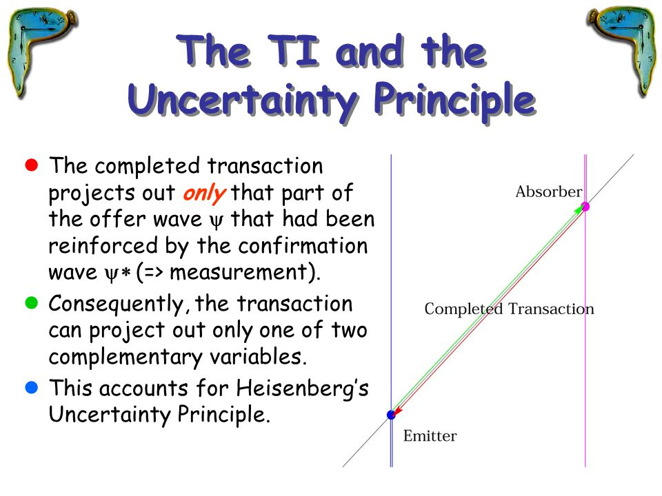 The TI and the Uncertainty Principle