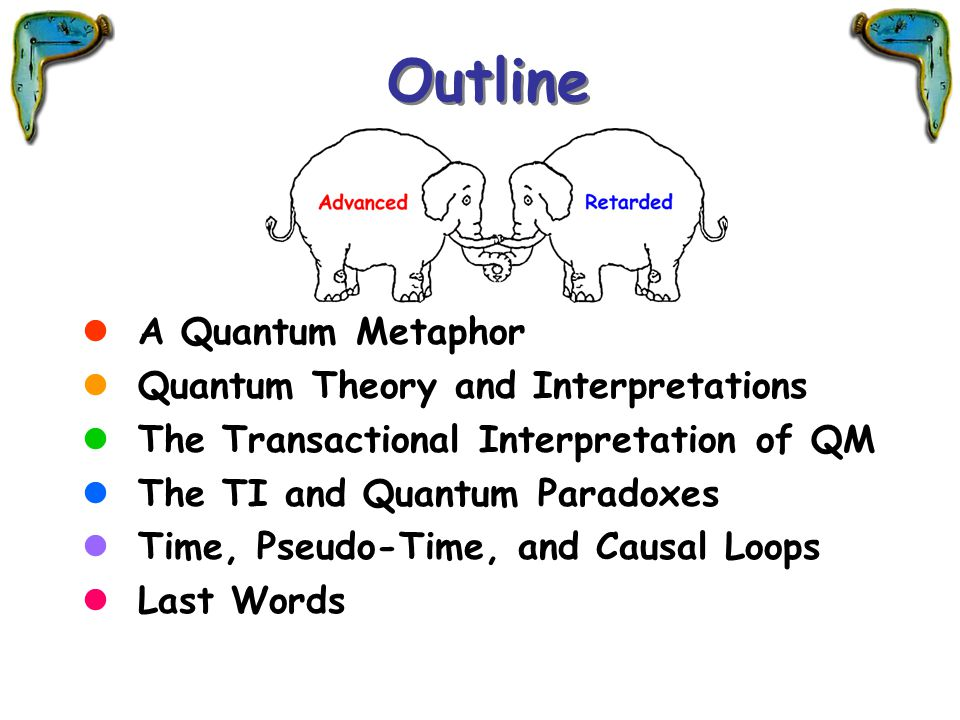 Outline A Quantum Metaphor Quantum Theory and Interpretations