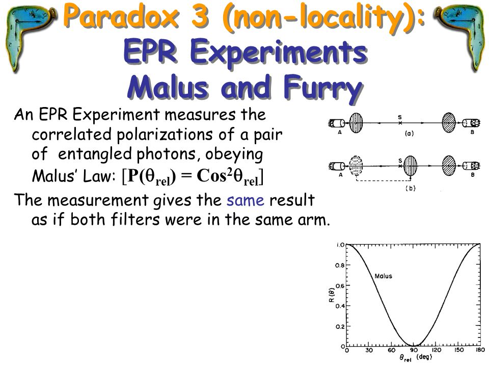 Paradox 3 (non-locality): EPR Experiments Malus and Furry