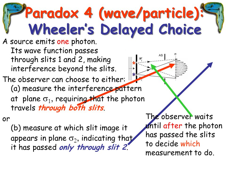 Paradox 4 (wave/particle): Wheeler's Delayed Choice