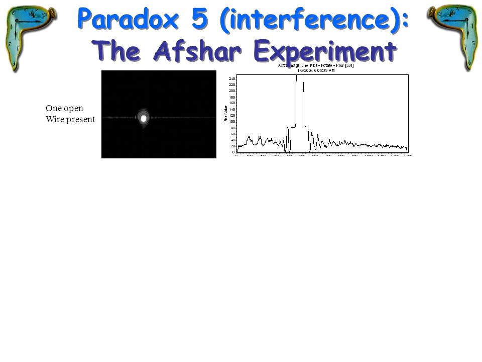 Paradox 5 (interference): The Afshar Experiment