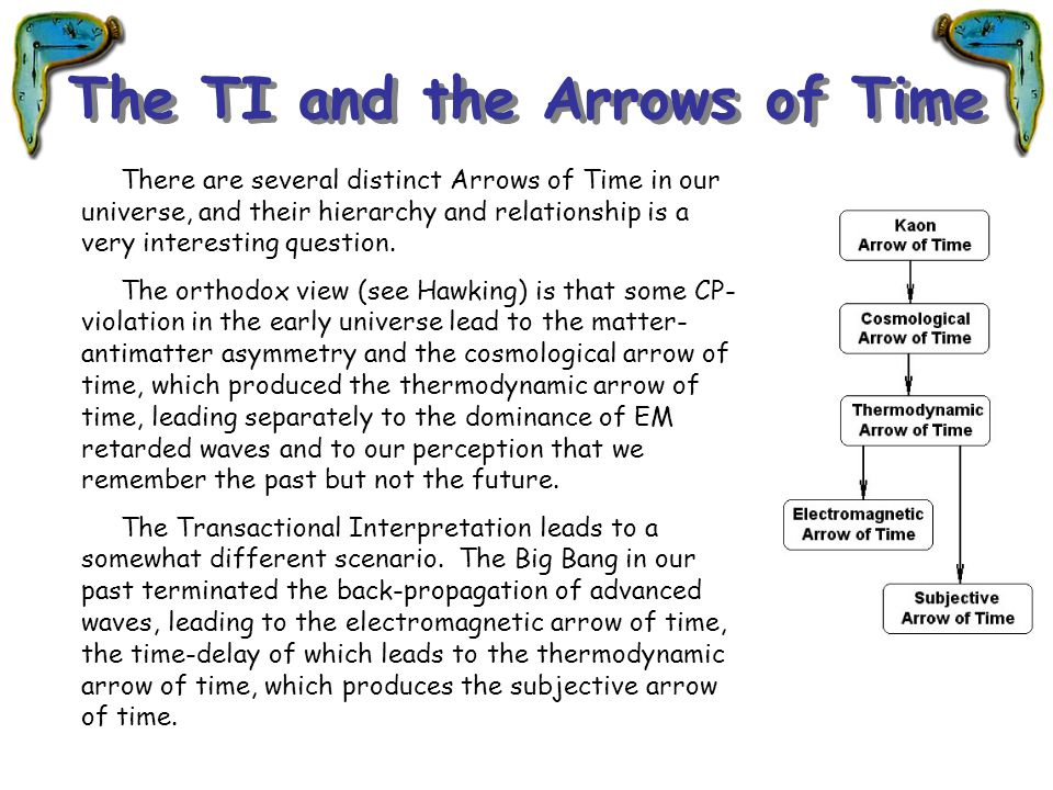 The TI and the Arrows of Time