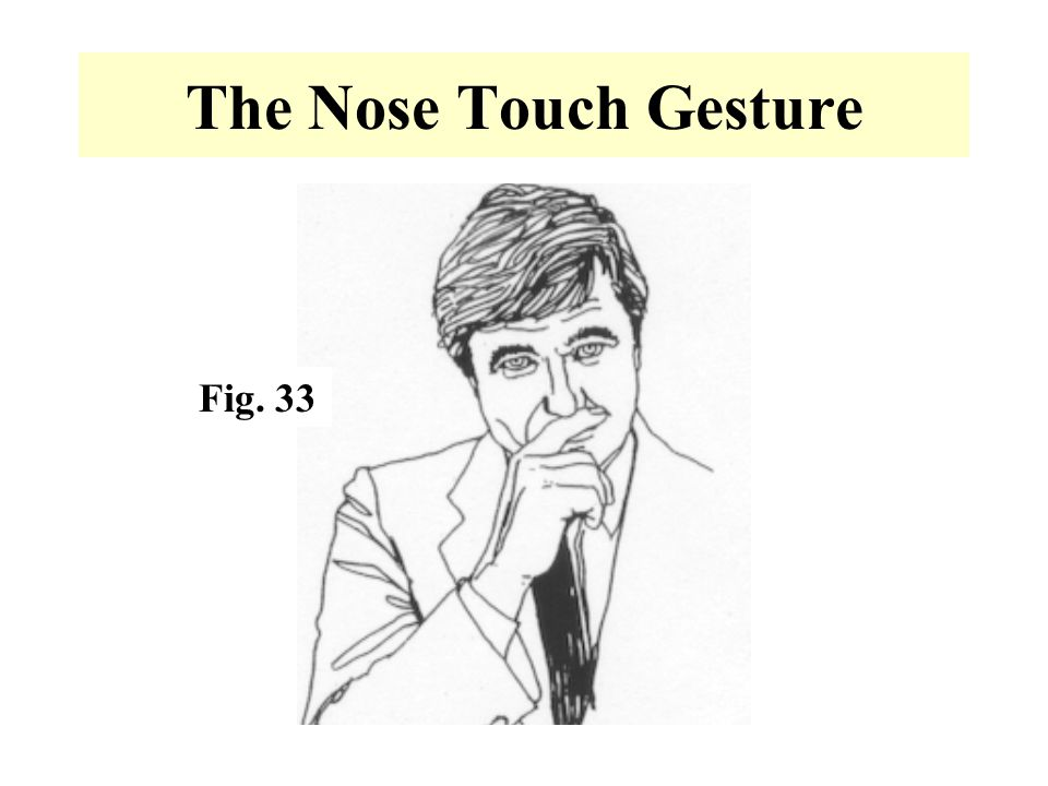 The Nose Touch Gesture Fig. 33