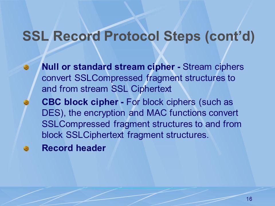 SSL Record Protocol Steps (cont'd)