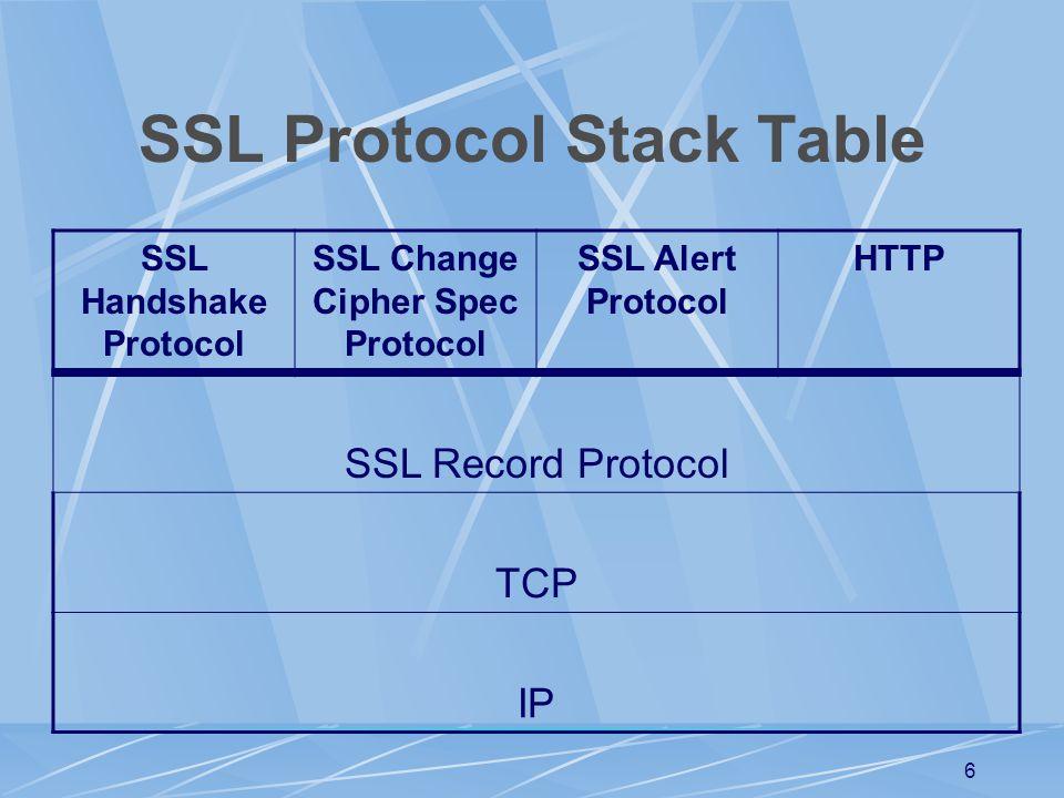 SSL Protocol Stack Table