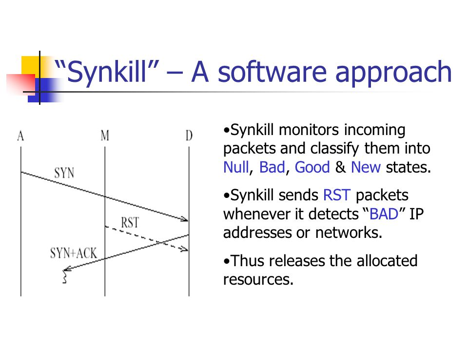 Synkill – A software approach
