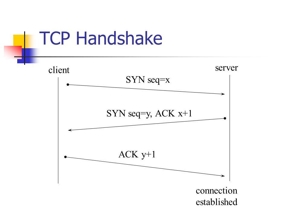 TCP Handshake server client SYN seq=x SYN seq=y, ACK x+1 ACK y+1