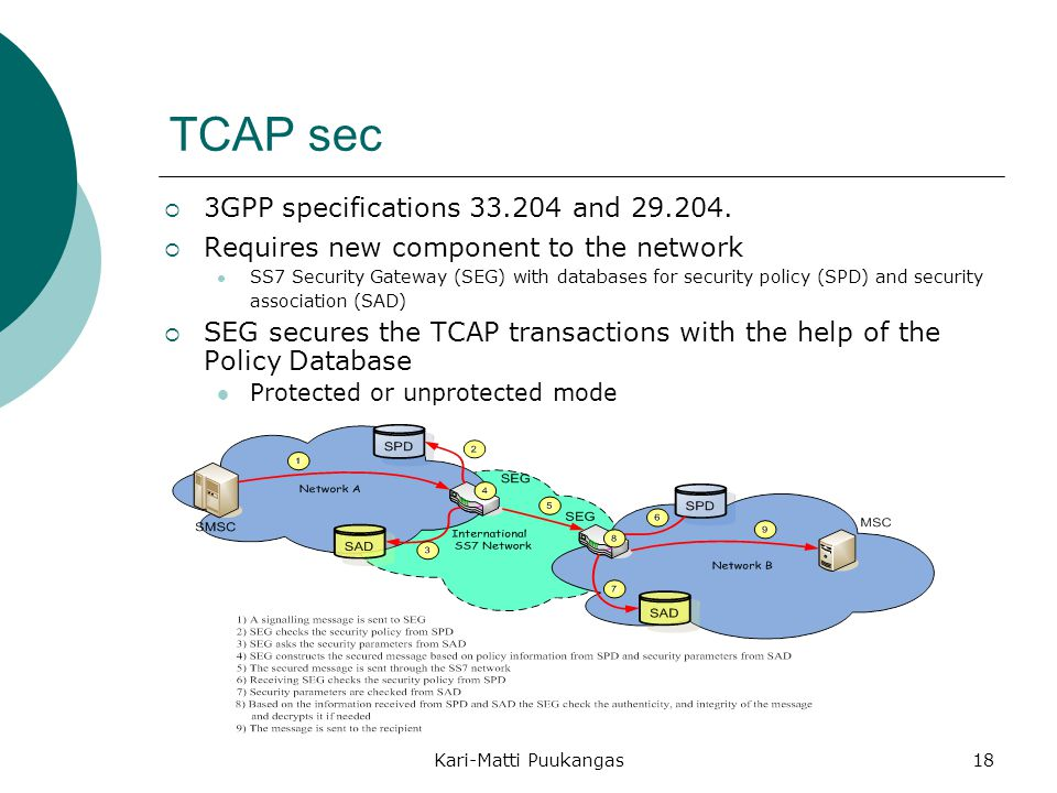 TCAP sec 3GPP specifications 33.204 and 29.204.