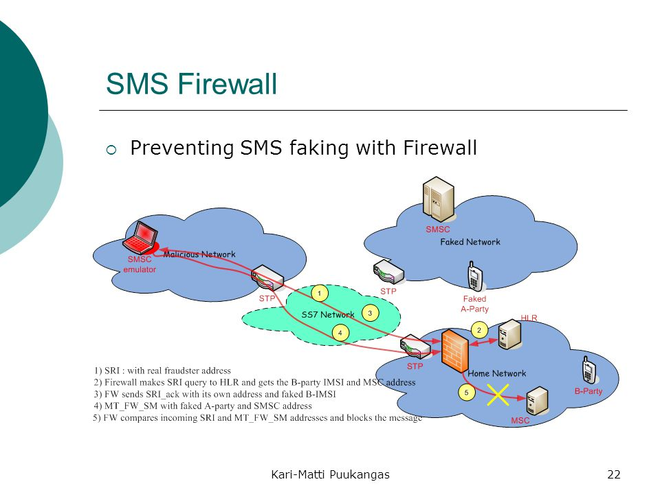 SMS Firewall Preventing SMS faking with Firewall Kari-Matti Puukangas