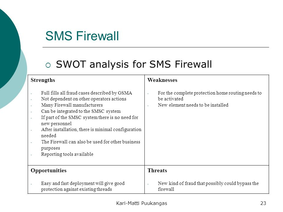 SMS Firewall SWOT analysis for SMS Firewall Strengths Weaknesses