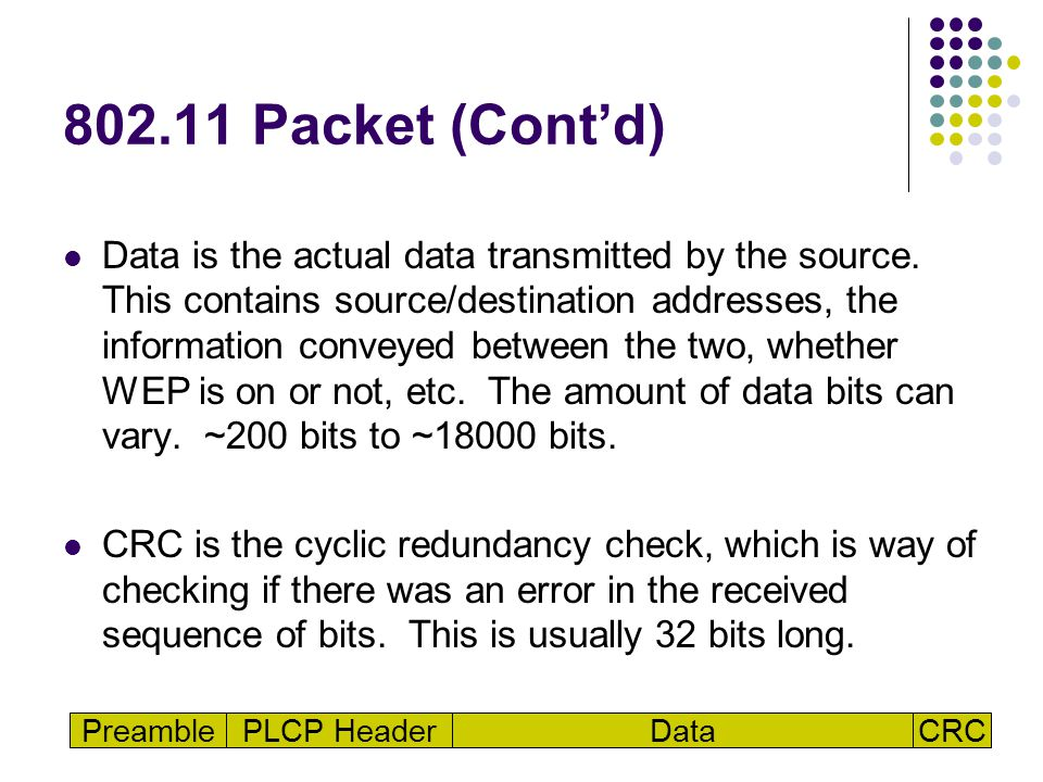 802.11 Packet (Cont'd)