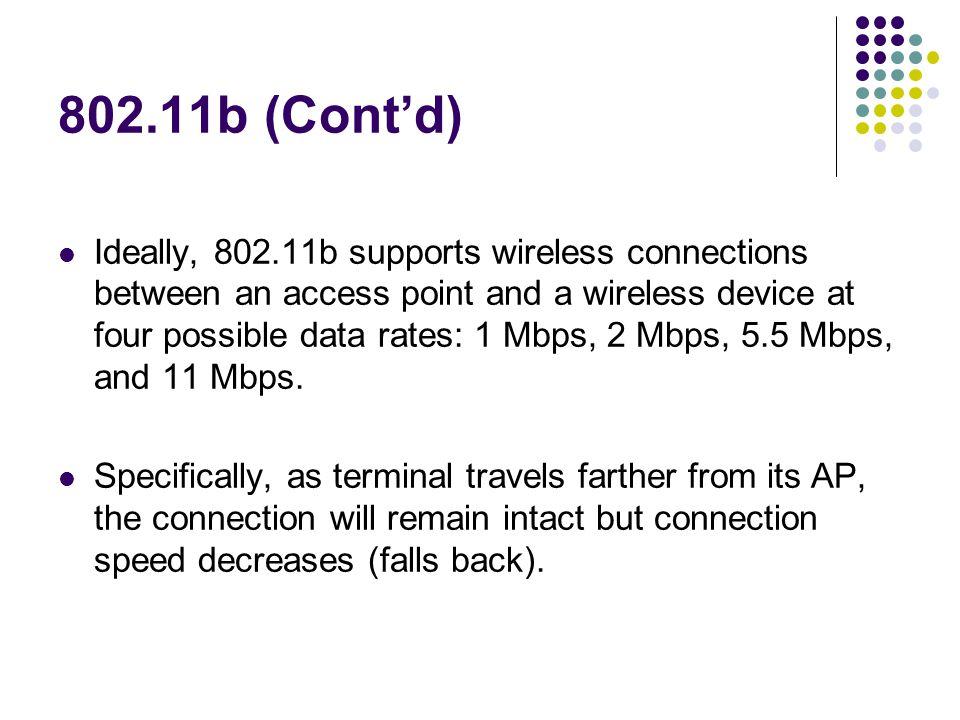 802.11b (Cont'd)