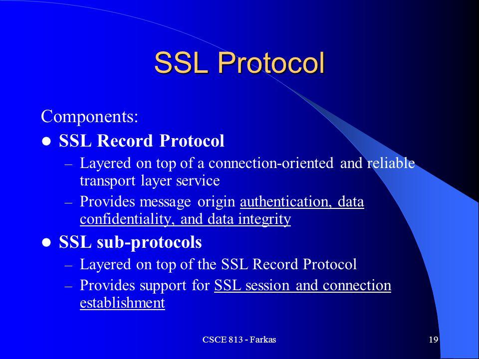 SSL Protocol Components: SSL Record Protocol SSL sub-protocols