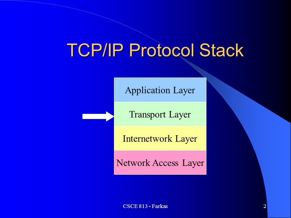 TCP/IP Protocol Stack Application Layer Transport Layer