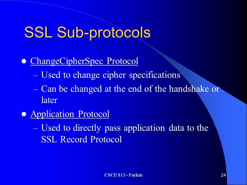 SSL Sub-protocols ChangeCipherSpec Protocol