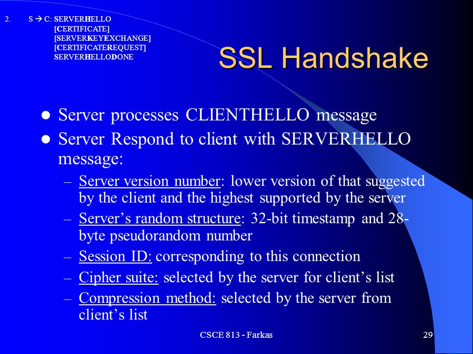 SSL Handshake Server processes CLIENTHELLO message
