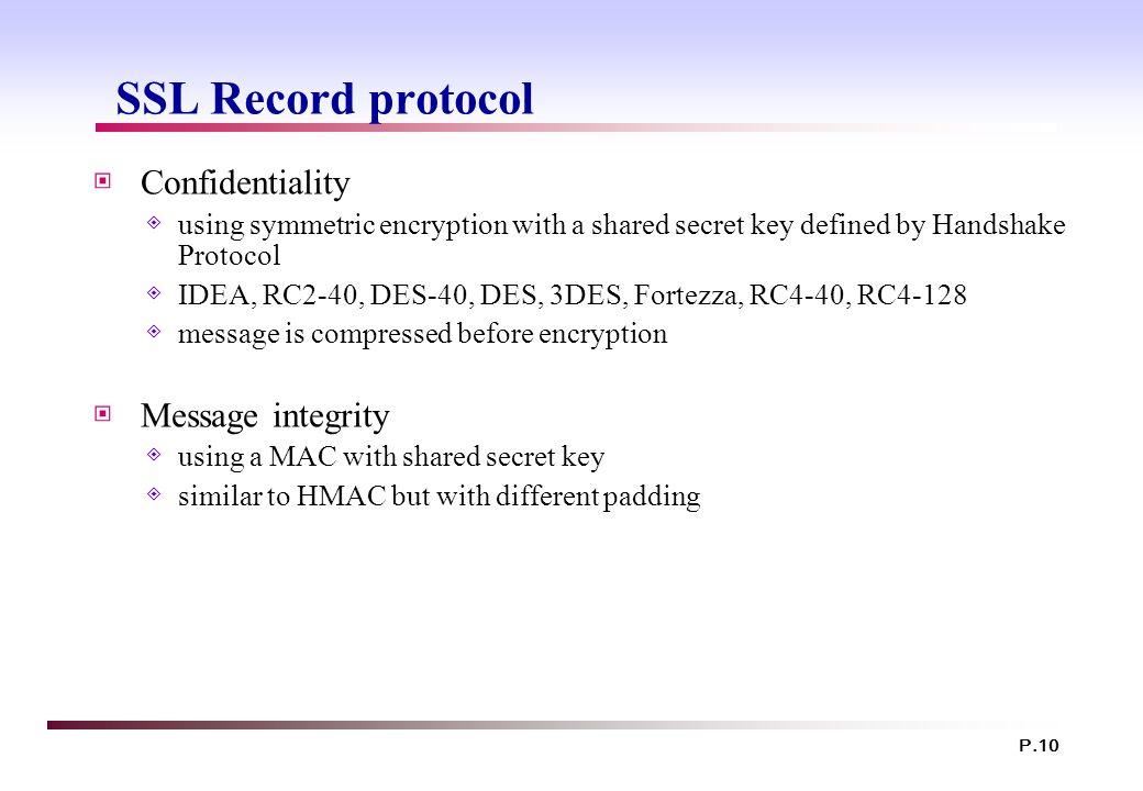 SSL Record protocol Confidentiality Message integrity