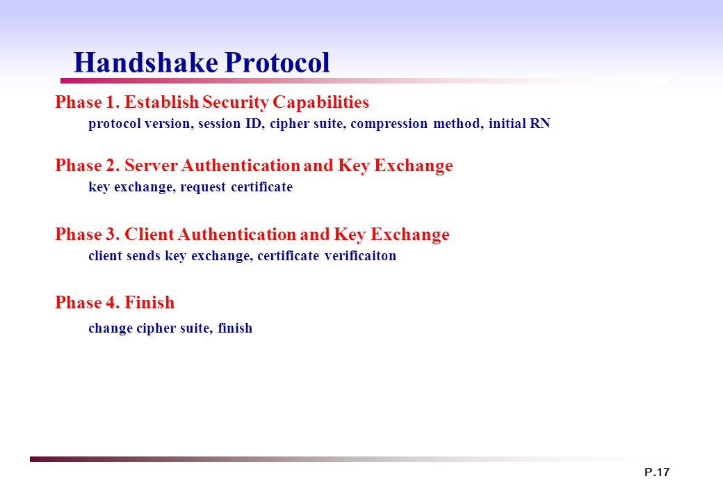 Handshake Protocol Phase 1. Establish Security Capabilities