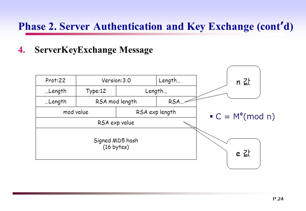 Phase 2. Server Authentication and Key Exchange (cont'd)