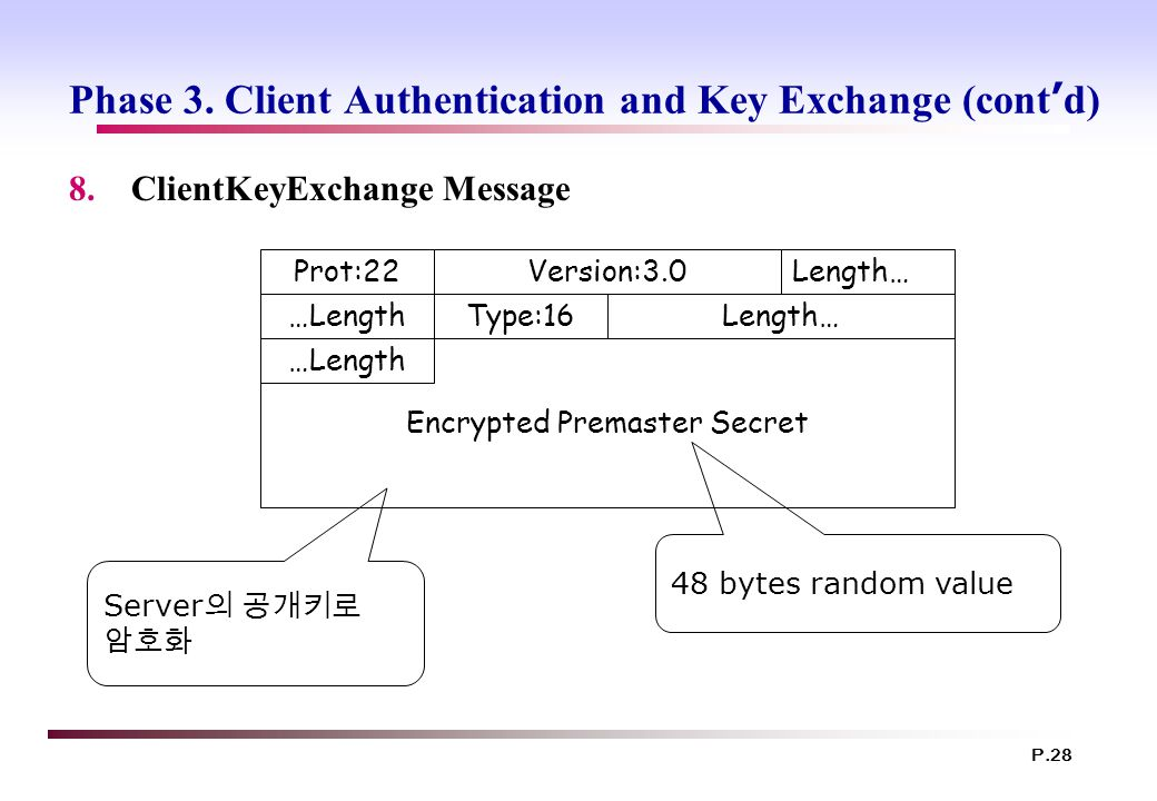Phase 3. Client Authentication and Key Exchange (cont'd)