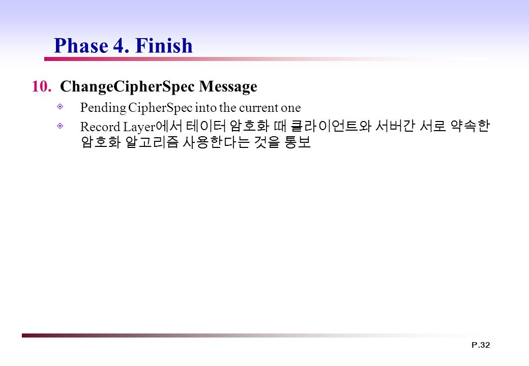 Phase 4. Finish ChangeCipherSpec Message