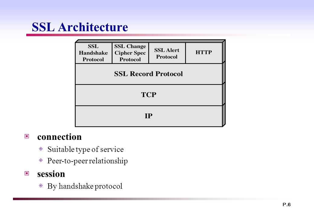 SSL Architecture connection session Suitable type of service
