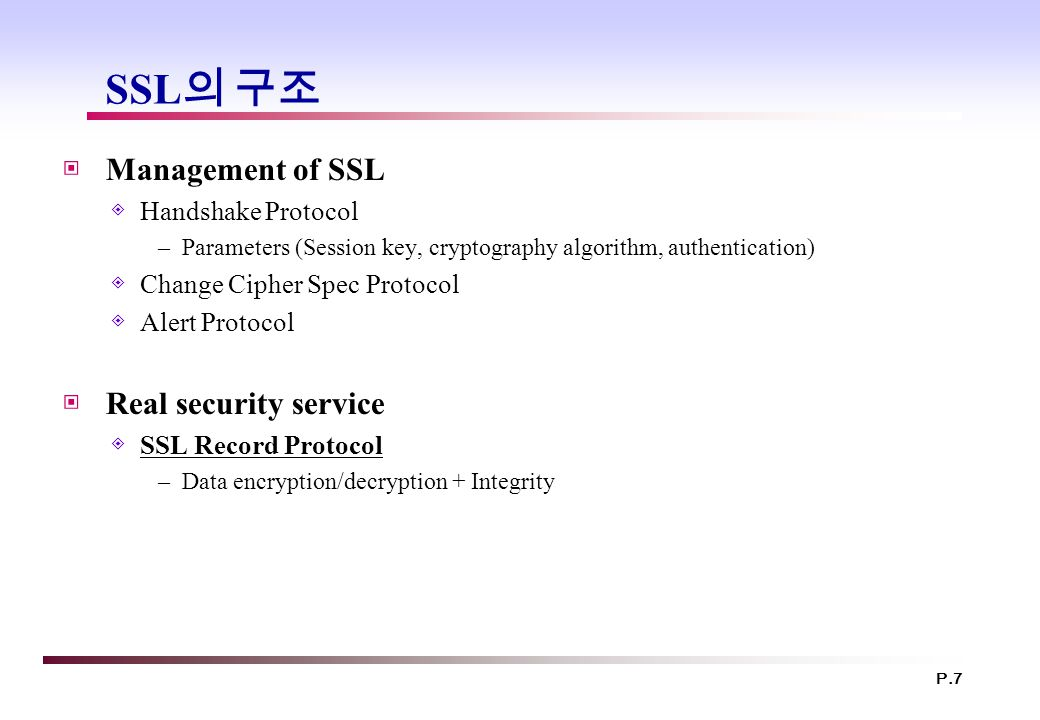 SSL의 구조 Management of SSL Real security service Handshake Protocol