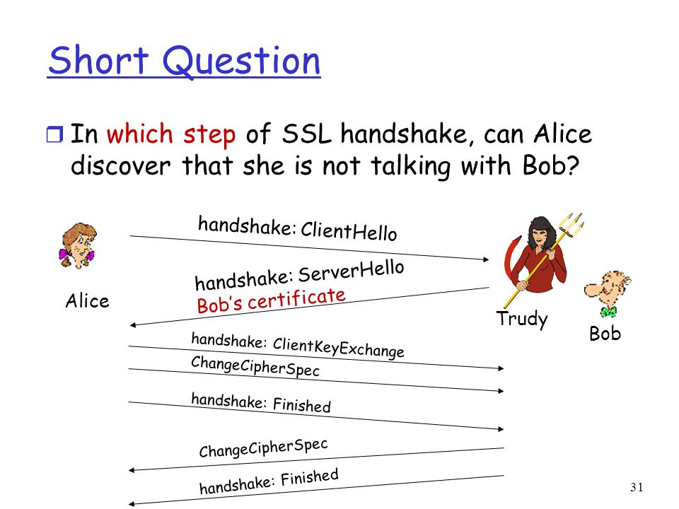 Short Question In which step of SSL handshake, can Alice discover that she is not talking with Bob