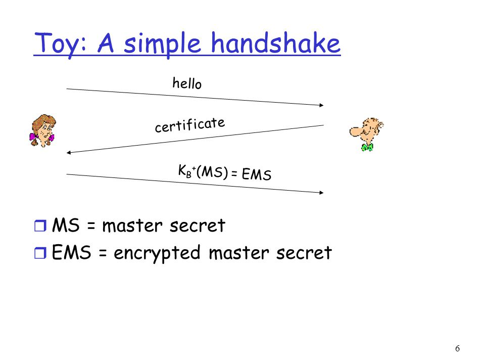 Toy: A simple handshake