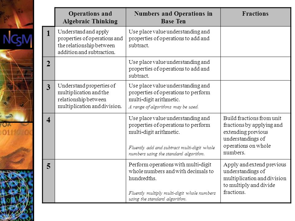 Operations and Algebraic Thinking Numbers and Operations in Base Ten