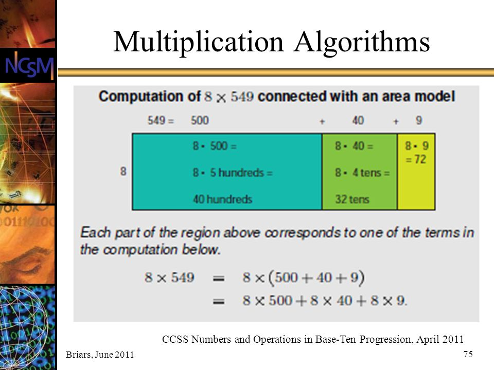 Multiplication Algorithms