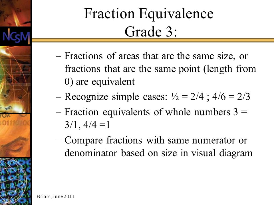 Fraction Equivalence Grade 3: