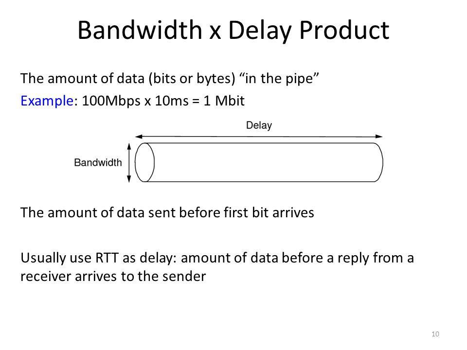 Bandwidth x Delay Product