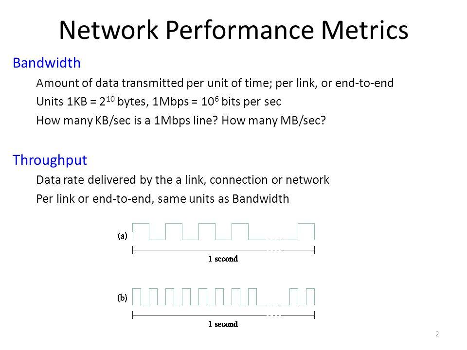 Network Performance Metrics