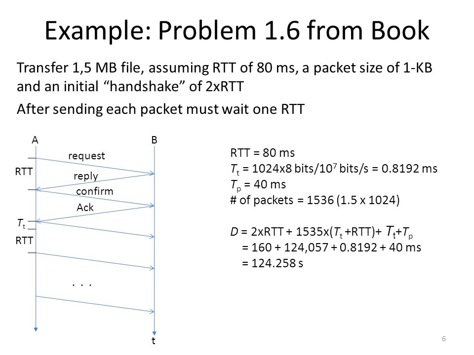 Example: Problem 1.6 from Book
