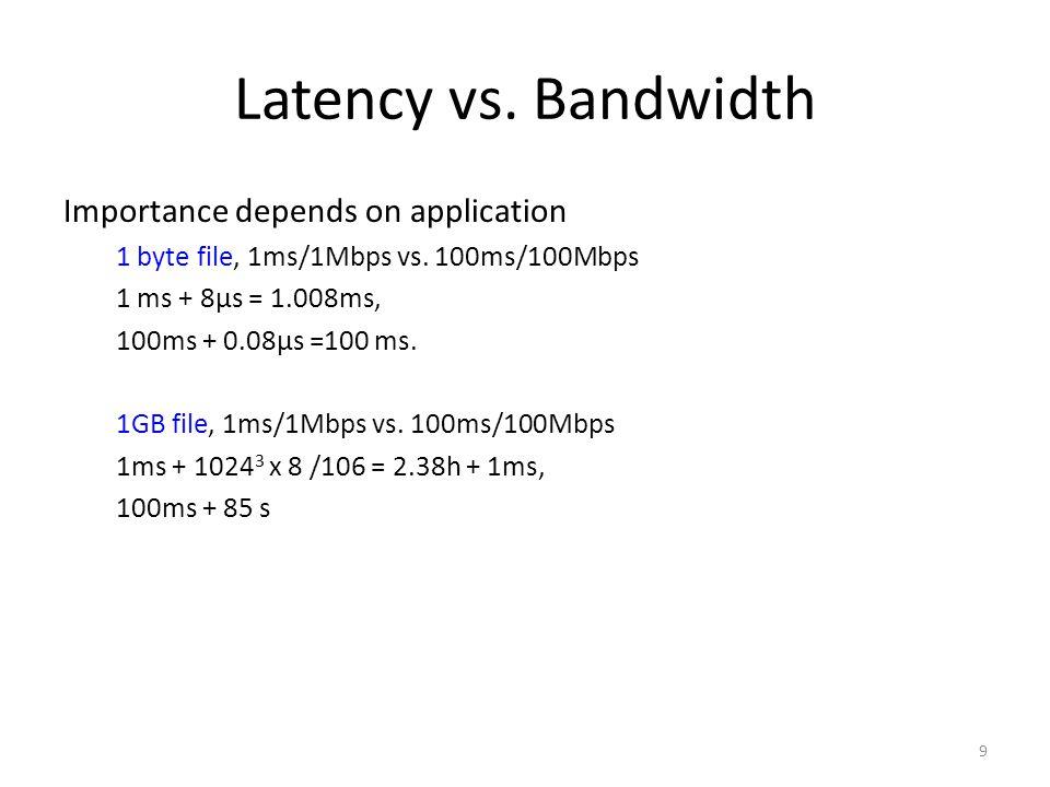 Latency vs. Bandwidth Importance depends on application