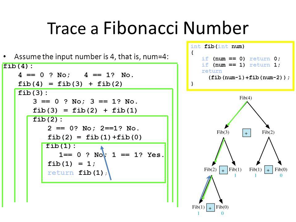 Trace a Fibonacci Number