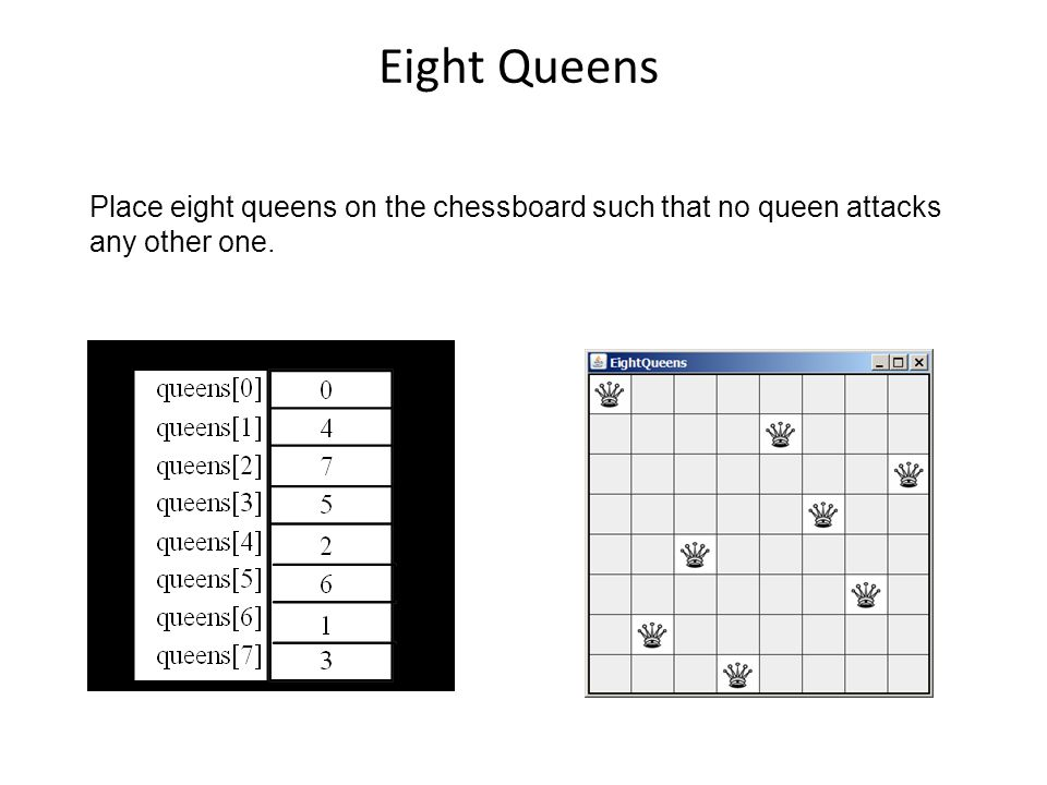 Eight Queens Place eight queens on the chessboard such that no queen attacks any other one.