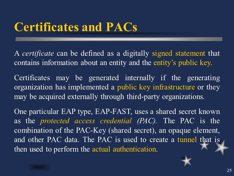 Certificates and PACs